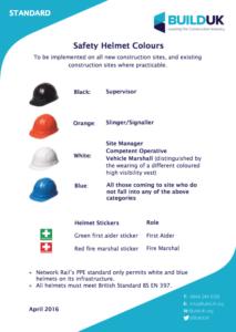 Build UK Safety Helmet Colour Codes